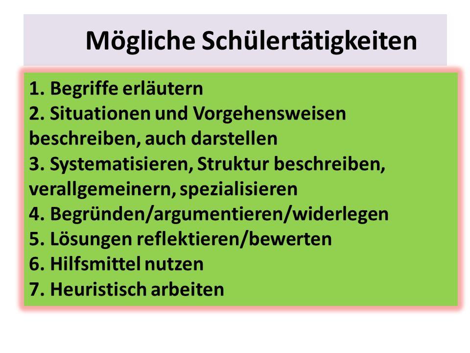 Mögliche Schülertätigkeiten 1. Begriffe erläutern 2. Situationen und Vorgehensweisen beschreiben, auch darstellen 3. Systematisieren, Struktur beschre