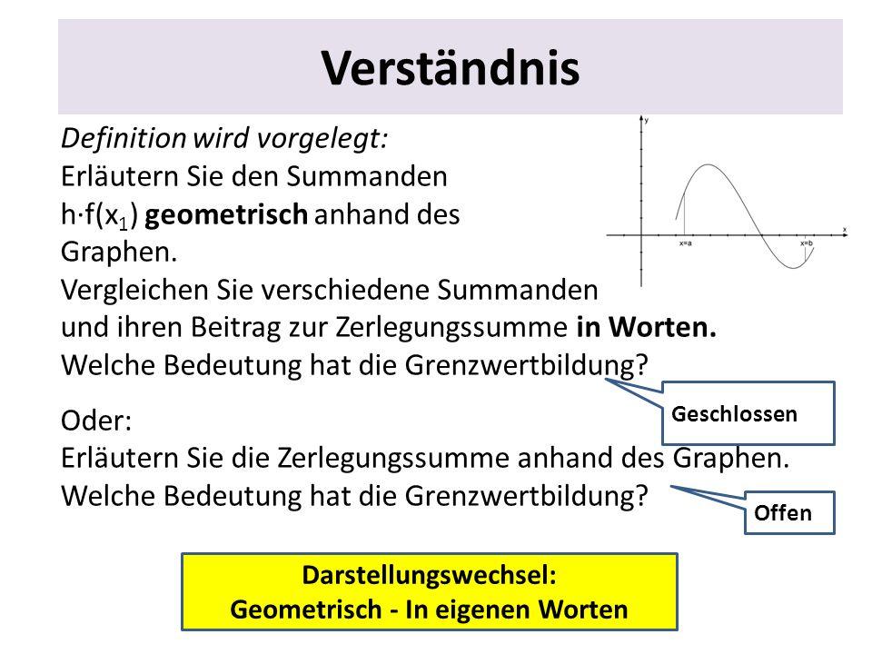 Definition wird vorgelegt: Erläutern Sie den Summanden hf(x 1 ) geometrisch anhand des Graphen. Vergleichen Sie verschiedene Summanden und ihren Beitr