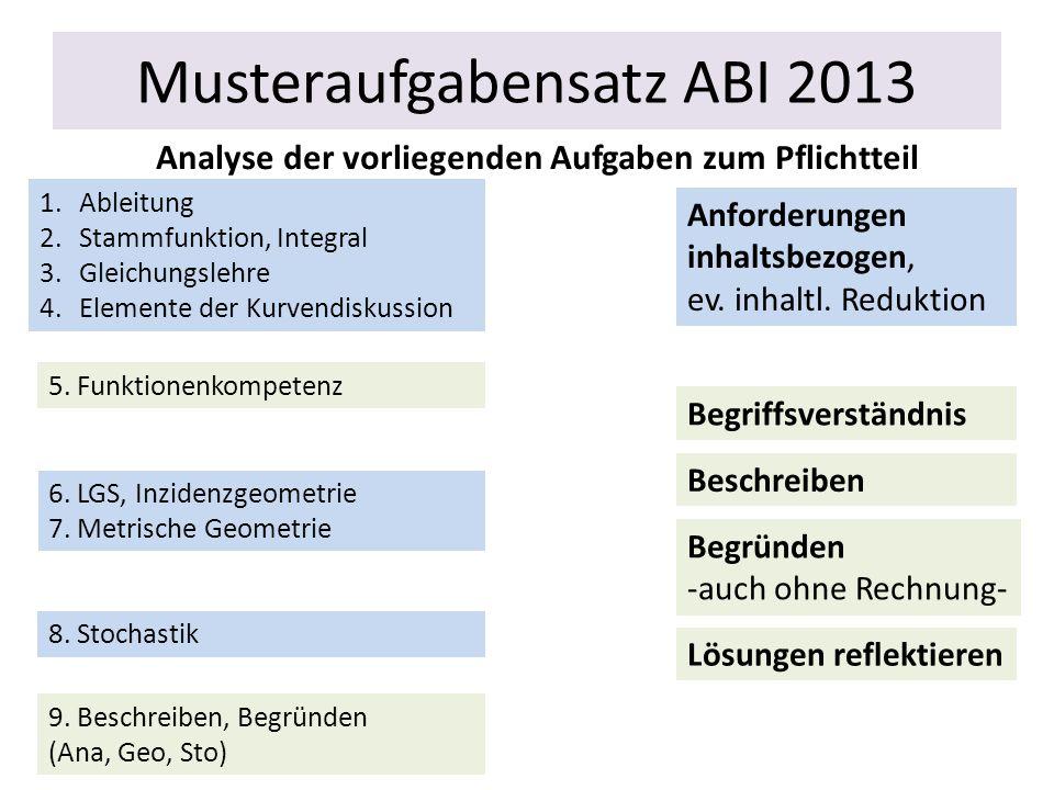 Musteraufgabensatz ABI 2013 Analyse der vorliegenden Aufgaben zum Pflichtteil Anforderungen inhaltsbezogen, ev. inhaltl. Reduktion Begründen -auch ohn