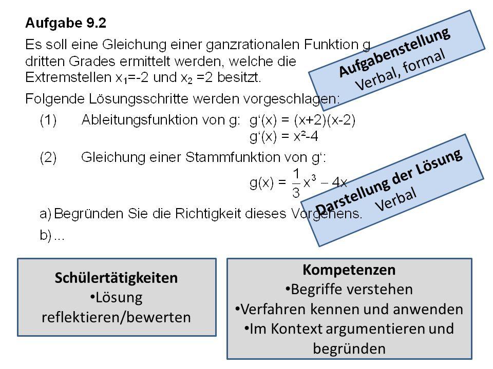 Schülertätigkeiten Lösung reflektieren/bewerten Kompetenzen Begriffe verstehen Verfahren kennen und anwenden Im Kontext argumentieren und begründen Au