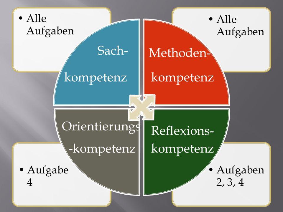 Aufgaben 2, 3, 4 Aufgabe 4 Alle Aufgaben Sach- kompetenz Methoden- kompetenz Reflexions- kompetenz Orientierungs -kompetenz