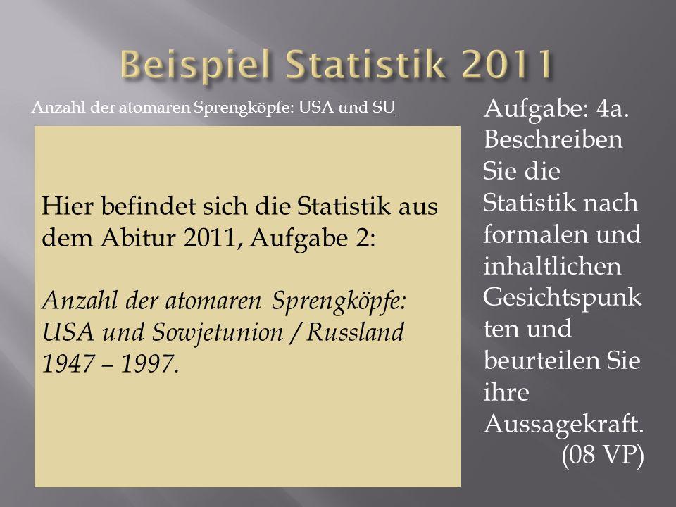 Aufgabe: 4a. Beschreiben Sie die Statistik nach formalen und inhaltlichen Gesichtspunk ten und beurteilen Sie ihre Aussagekraft. (08 VP) Anzahl der at