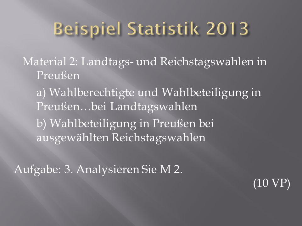Aufgabe: 3. Analysieren Sie M 2. (10 VP) Material 2: Landtags- und Reichstagswahlen in Preußen a) Wahlberechtigte und Wahlbeteiligung in Preußen…bei L