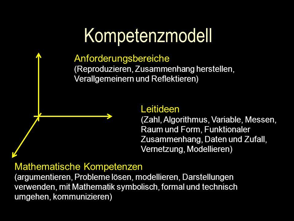 Kompetenzmodell Leitideen (Zahl, Algorithmus, Variable, Messen, Raum und Form, Funktionaler Zusammenhang, Daten und Zufall, Vernetzung, Modellieren) M
