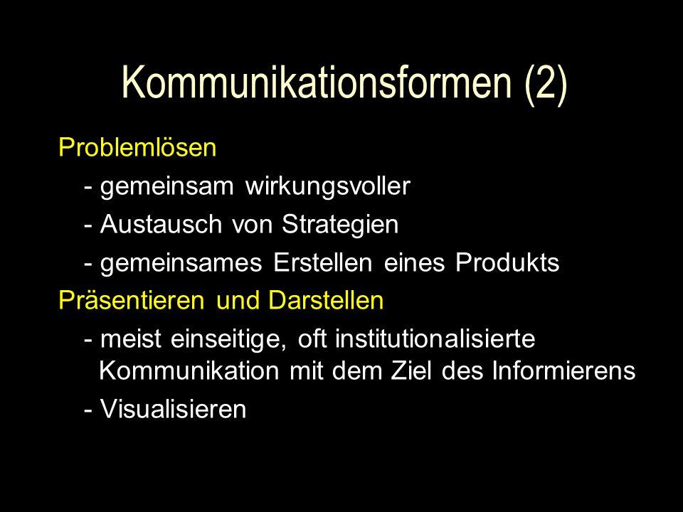 Kommunikationsformen (2) Problemlösen - gemeinsam wirkungsvoller - Austausch von Strategien - gemeinsames Erstellen eines Produkts Präsentieren und Da