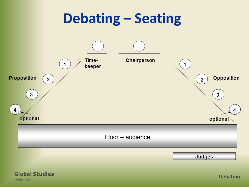 Global Studies Heike Roth Debating ChairpersonTime- keeper PropositionOpposition 1 2 3 4 1 2 3 4 Floor – audience Judges optional Debating – Seating