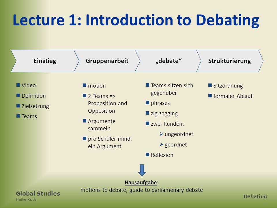 Global Studies Heike Roth Debating Lecture 1: Introduction to Debating Video Definition Zielsetzung Teams GruppenarbeitEinstiegdebateStrukturierung mo