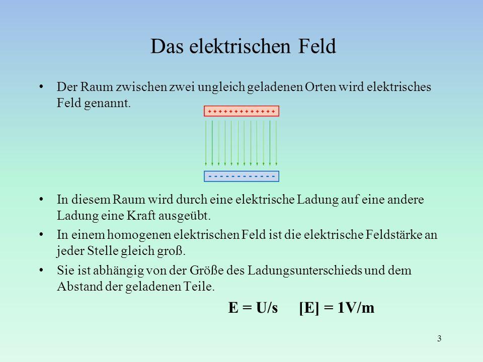 Das elektrischen Feld Der Raum zwischen zwei ungleich geladenen Orten wird elektrisches Feld genannt. In diesem Raum wird durch eine elektrische Ladun