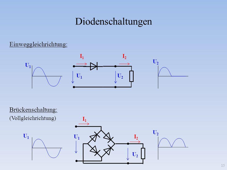 Diodenschaltungen U 1 U 2 I 1 I 2 Einweggleichrichtung: I 1 I 2 U 1 U 2 Brückenschaltung: U 1 U 2 (Vollgleichrichtung) 15
