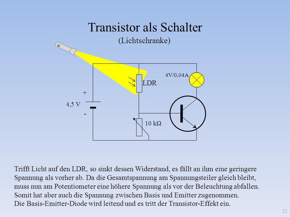 Transistor als Schalter 22 10 k + - 4,5 V 4V/0,04A LDR Trifft Licht auf den LDR, so sinkt dessen Widerstand, es fällt an ihm eine geringere Spannung a