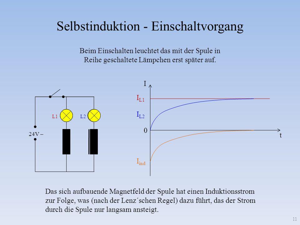 Selbstinduktion - Einschaltvorgang 24V – Beim Einschalten leuchtet das mit der Spule in Reihe geschaltete Lämpchen erst später auf. 0 I L1 I ind I t I
