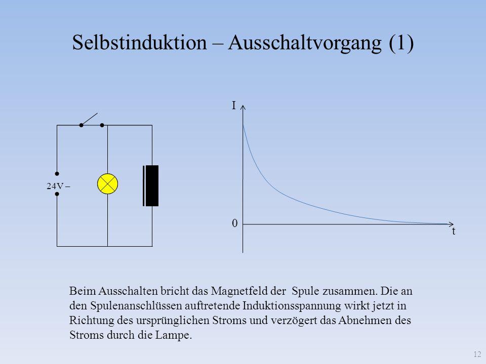 Selbstinduktion – Ausschaltvorgang (1) 24V – Beim Ausschalten bricht das Magnetfeld der Spule zusammen. Die an den Spulenanschlüssen auftretende Induk