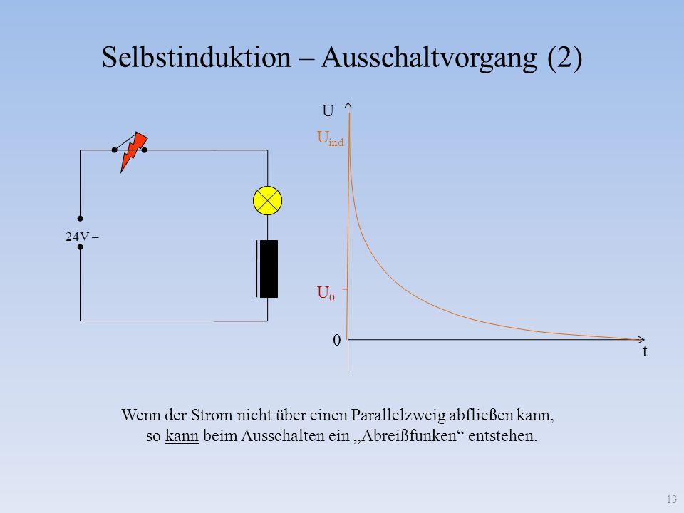 Selbstinduktion – Ausschaltvorgang (2) 24V – 0 U0U0 U ind U t Wenn der Strom nicht über einen Parallelzweig abfließen kann, so kann beim Ausschalten e