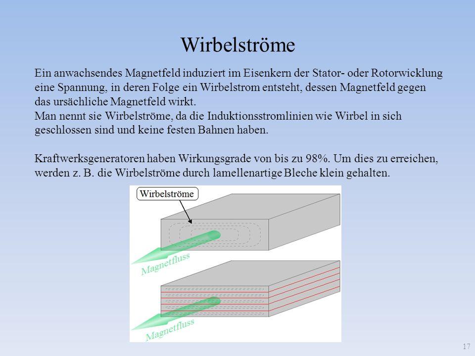 Wirbelströme Kraftwerksgeneratoren haben Wirkungsgrade von bis zu 98%. Um dies zu erreichen, werden z. B. die Wirbelströme durch lamellenartige Bleche