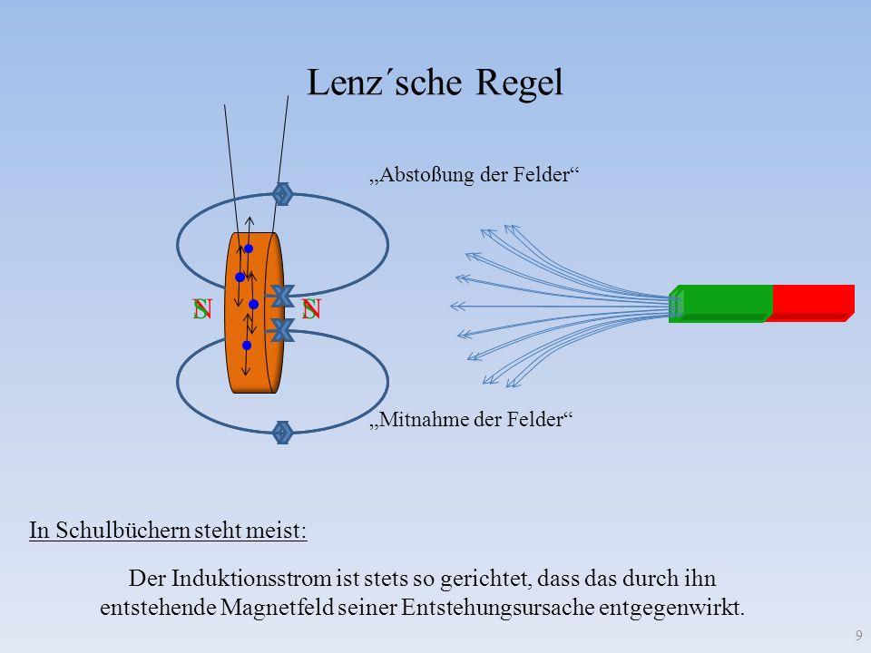 Lenz´sche Regel Der Induktionsstrom ist stets so gerichtet, dass das durch ihn entstehende Magnetfeld seiner Entstehungsursache entgegenwirkt. 9 Absto