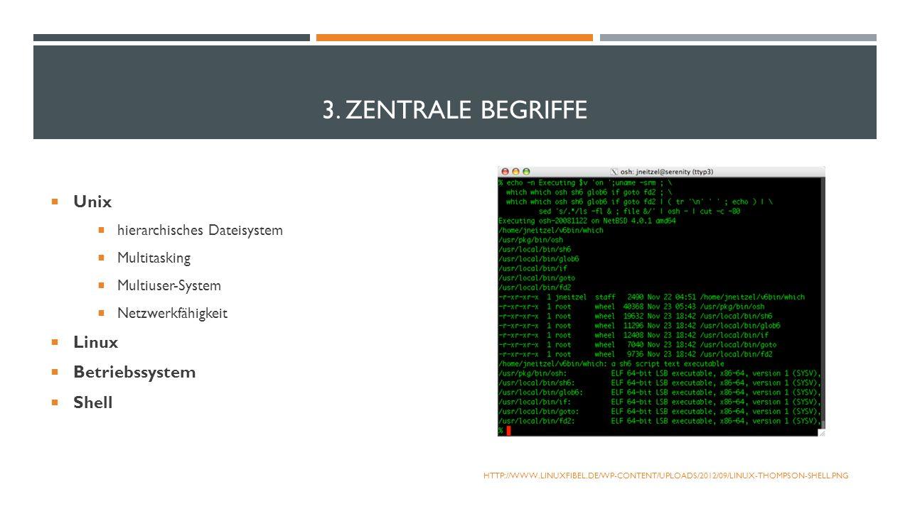 3. ZENTRALE BEGRIFFE Unix hierarchisches Dateisystem Multitasking Multiuser-System Netzwerkfähigkeit Linux Betriebssystem Shell HTTP://WWW.LINUXFIBEL.