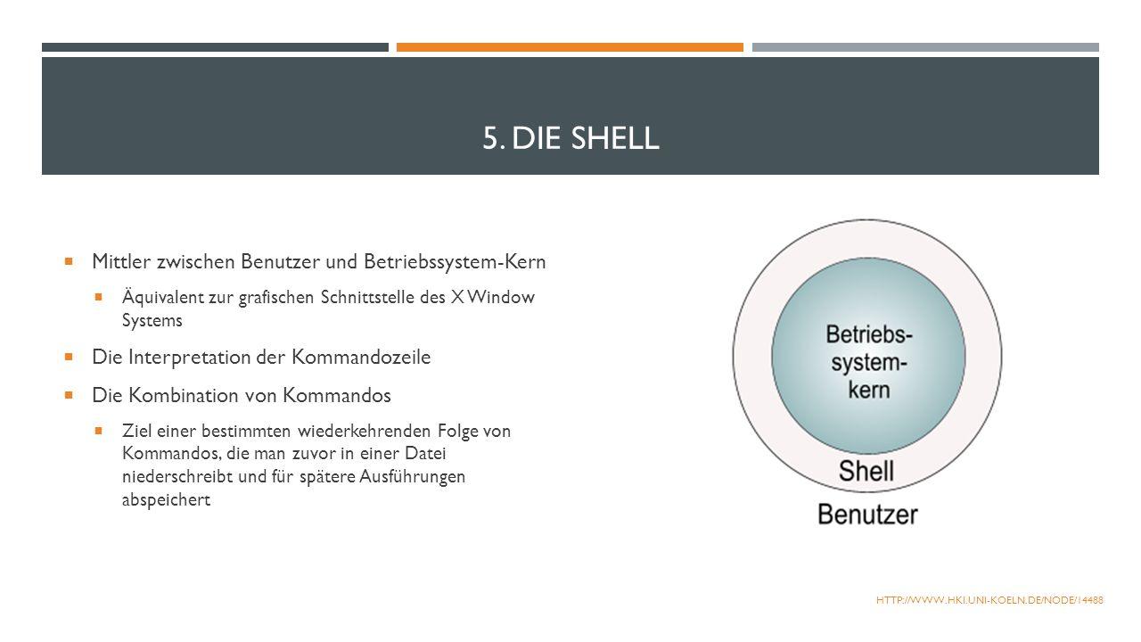 5. DIE SHELL Mittler zwischen Benutzer und Betriebssystem-Kern Äquivalent zur grafischen Schnittstelle des X Window Systems Die Interpretation der Kom