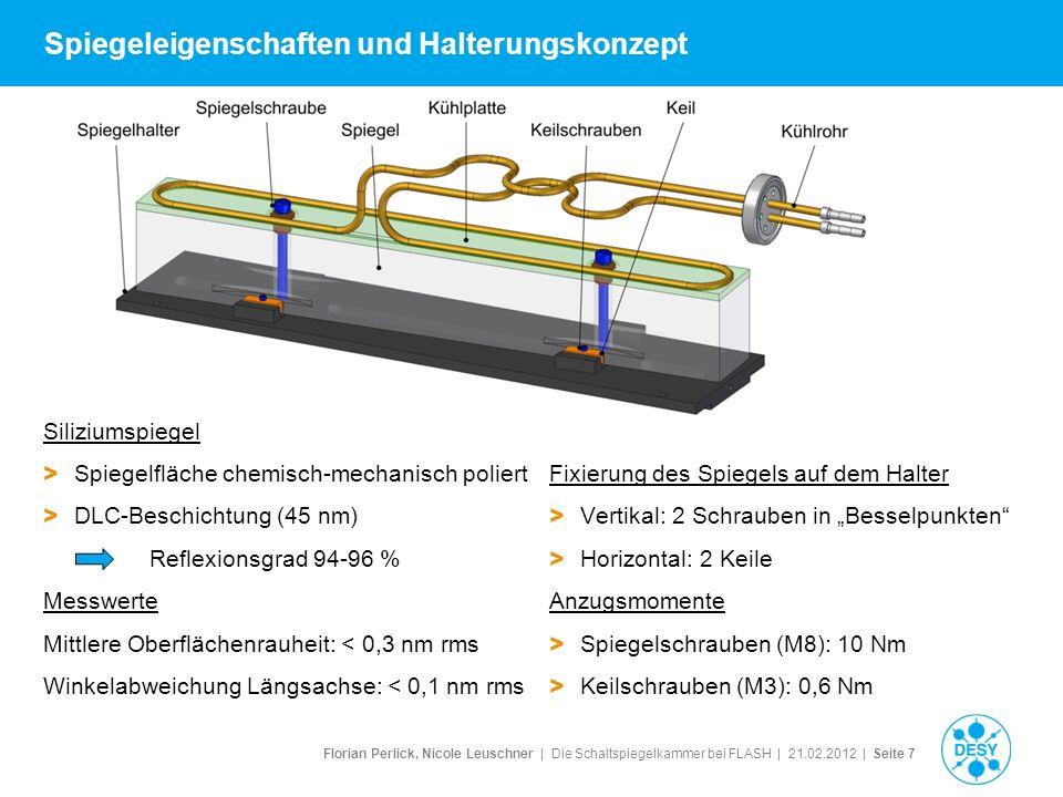 Florian Perlick, Nicole Leuschner   Die Schaltspiegelkammer bei FLASH   21.02.2012   Seite 18 4.