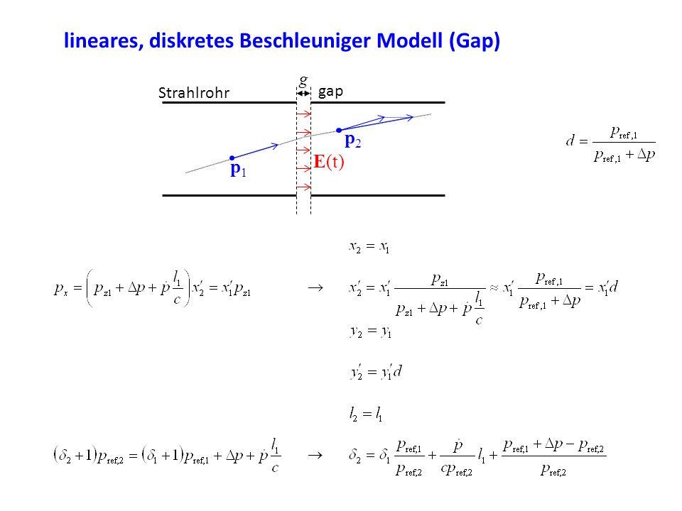 lineares, diskretes Beschleuniger Modell (Gap) gap E(t) g Strahlrohr p1p1 p2p2