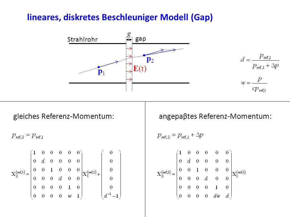 lineares, diskretes Beschleuniger Modell (Gap) gap E(t) g Strahlrohr p1p1 p2p2 gleiches Referenz-Momentum:angepaβtes Referenz-Momentum:
