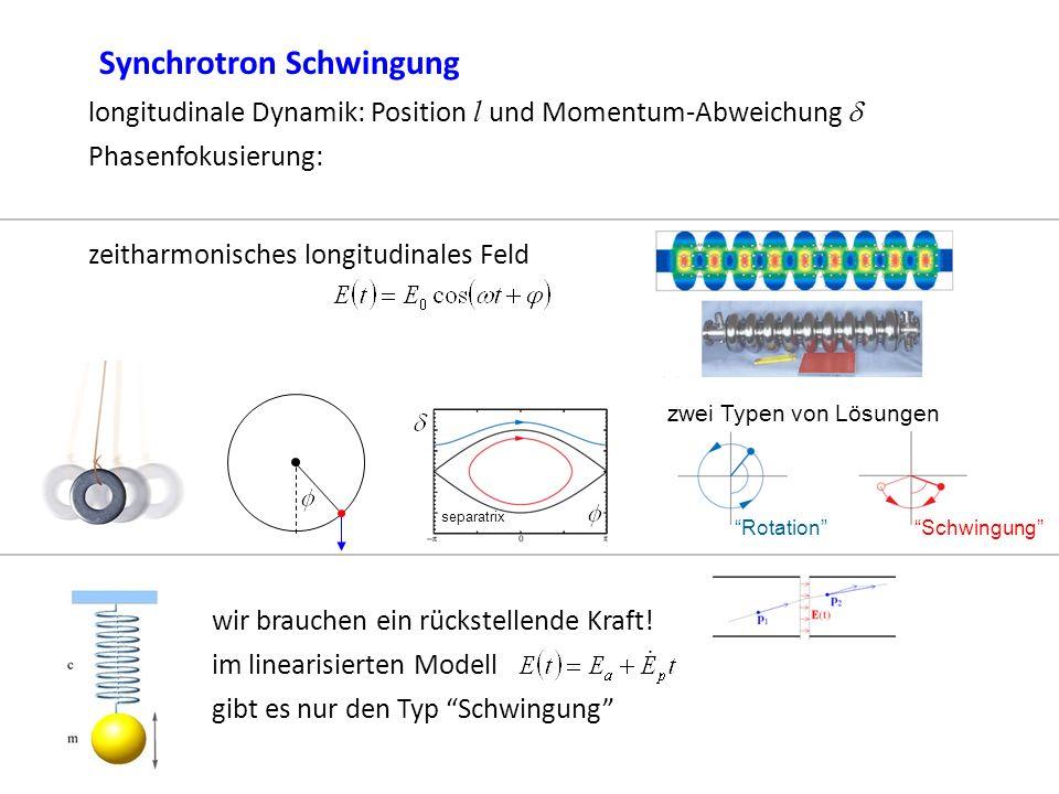 wir brauchen ein rückstellende Kraft! im linearisierten Modell gibt es nur den Typ Schwingung Synchrotron Schwingung zwei Typen von Lösungen Schwingun
