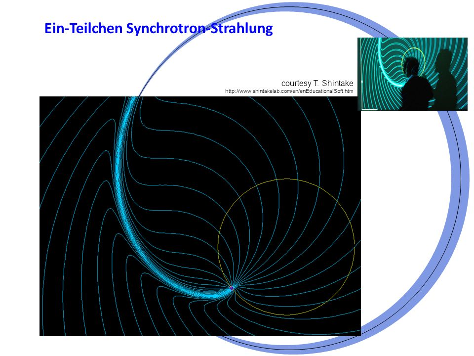 Ein-Teilchen Synchrotron-Strahlung courtesy T. Shintake http://www.shintakelab.com/en/enEducationalSoft.htm