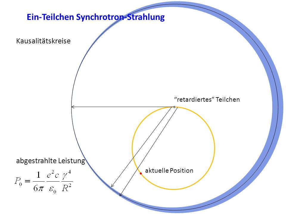 Ein-Teilchen Synchrotron-Strahlung retardiertes Teilchen aktuelle Position abgestrahlte Leistung Kausalitätskreise