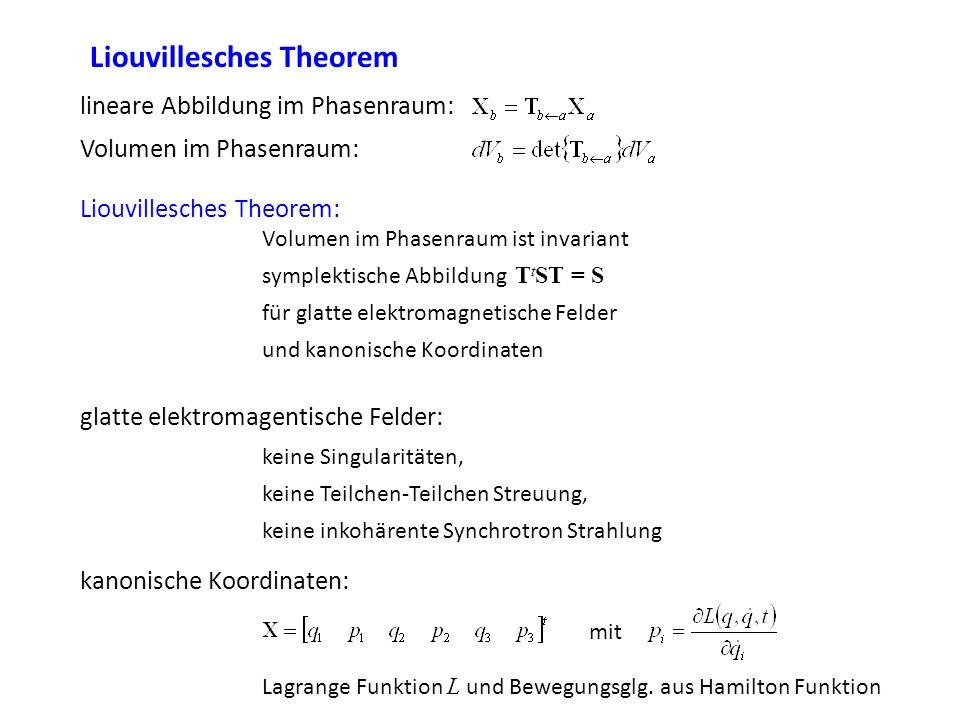 Liouvillesches Theorem lineare Abbildung im Phasenraum: Volumen im Phasenraum: Liouvillesches Theorem: keine Singularitäten, keine Teilchen-Teilchen S