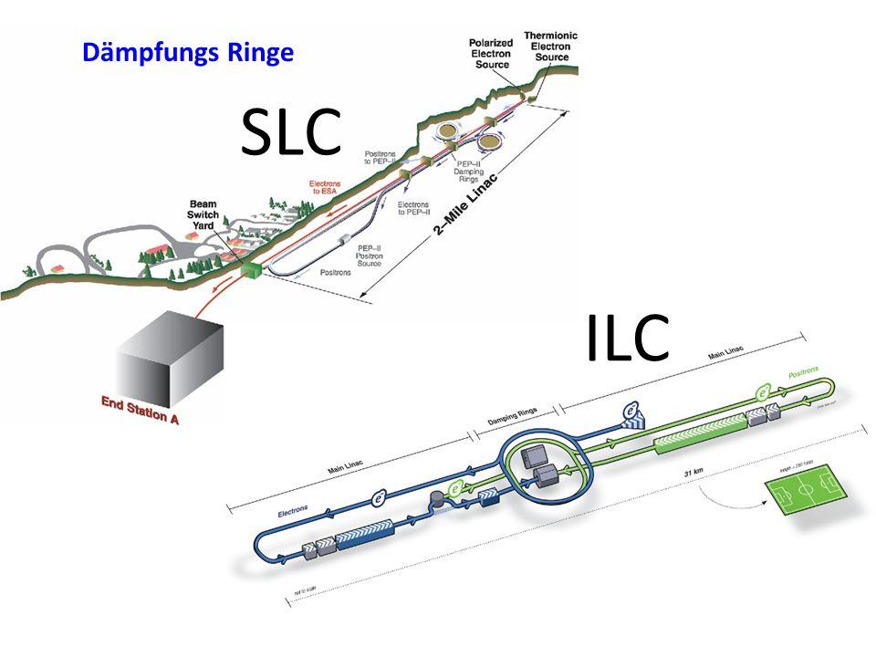 Dämpfungs Ringe ILC SLC