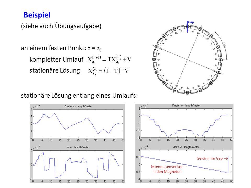 stationäre Lösung (siehe auch Übungsaufgabe) kompletter Umlauf Beispiel an einem festen Punkt: z = z 0 stationäre Lösung entlang eines Umlaufs: Moment