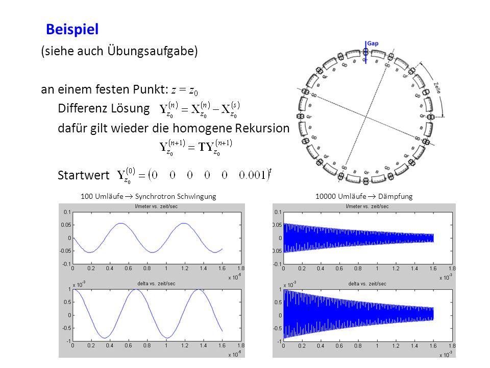 dafür gilt wieder die homogene Rekursion (siehe auch Übungsaufgabe) Beispiel an einem festen Punkt: z = z 0 Differenz Lösung 100 Umläufe Synchrotron S