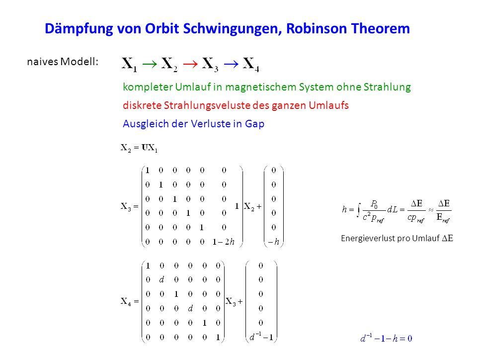 Dämpfung von Orbit Schwingungen, Robinson Theorem naives Modell: kompleter Umlauf in magnetischem System ohne Strahlung diskrete Strahlungsveluste des