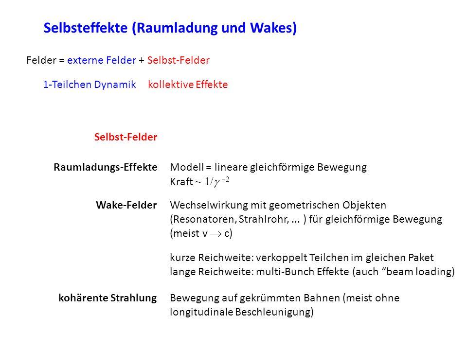 Selbsteffekte (Raumladung und Wakes) Felder = externe Felder + Selbst-Felder 1-Teilchen Dynamikkollektive Effekte Selbst-Felder Raumladungs-EffekteMod