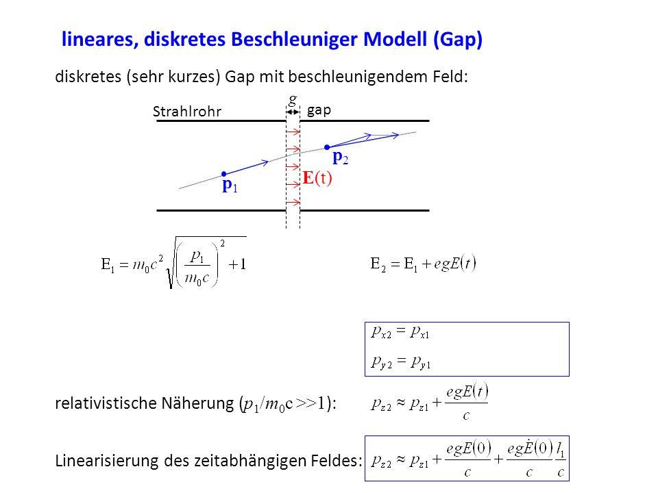 lineares, diskretes Beschleuniger Modell (Gap) gap E(t) g Strahlrohr p1p1 p2p2 relativistische Näherung ( p 1 /m 0 c >>1 ): diskretes (sehr kurzes) Ga