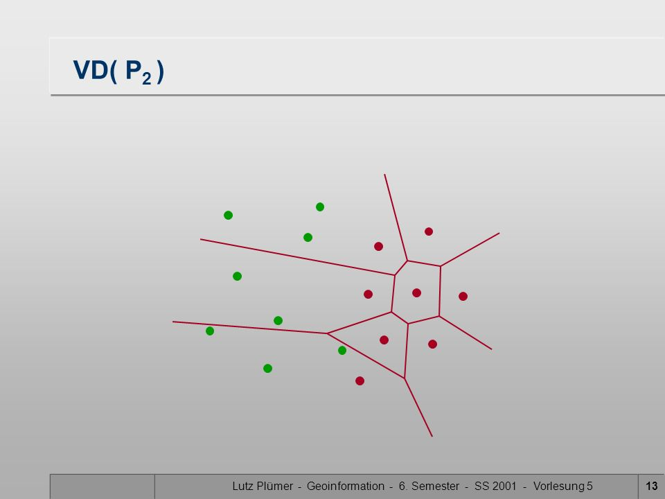 Lutz Plümer - Geoinformation - 6. Semester - SS 2001 - Vorlesung 512 P1P1 P2P2 Split P