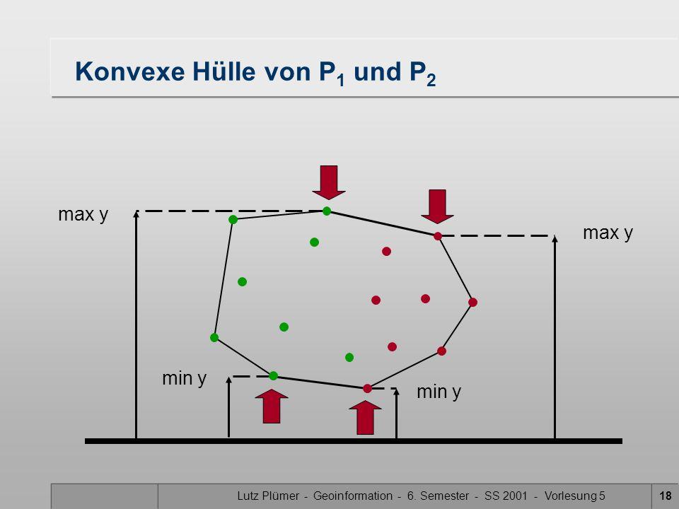 Lutz Plümer - Geoinformation - 6. Semester - SS 2001 - Vorlesung 517 max y min y max y Konvexe Hülle von P 1 und P 2