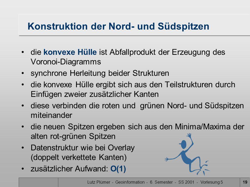Lutz Plümer - Geoinformation - 6. Semester - SS 2001 - Vorlesung 518 max y min y max y Konvexe Hülle von P 1 und P 2