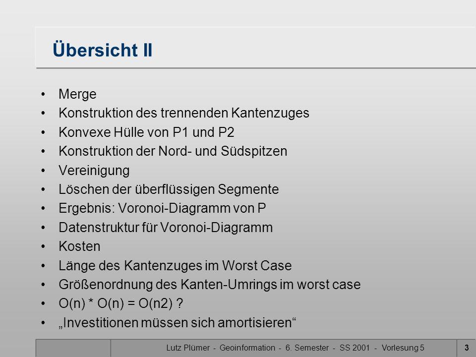 Lutz Plümer - Geoinformation - 6. Semester - SS 2001 - Vorlesung 52 Übersicht I Voronoi Regionen (Wdhg.) Eigenschaften von Voronoi-Diagrammen (Wdhg.)