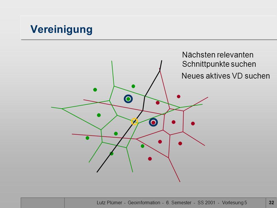 Lutz Plümer - Geoinformation - 6. Semester - SS 2001 - Vorlesung 531 Vereinigung Schnittpunkte suchen Neues aktives VD suchen Mittelsenkrechte der akt