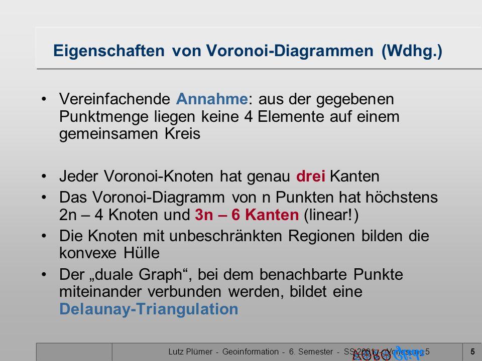 Lutz Plümer - Geoinformation - 6. Semester - SS 2001 - Vorlesung 54 Voronoi Regionen (Wdhg.) beschränkte Voronoi Regionen unbeschränkte Voronoi Region
