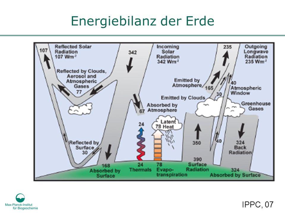 Energiebilanz der Erde IPPC, 07