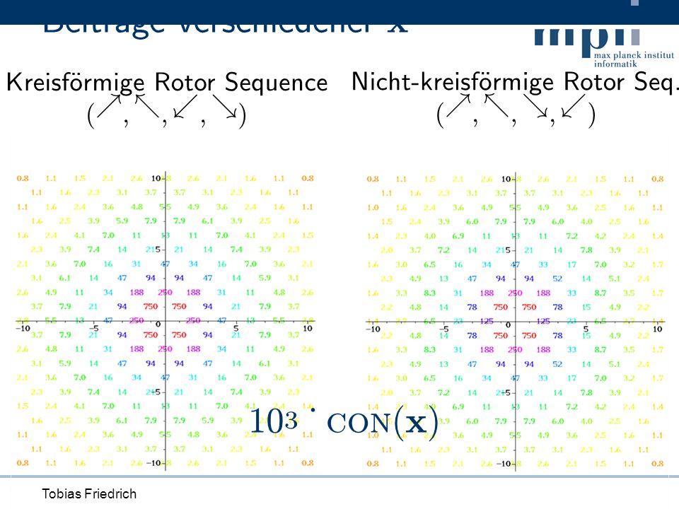 Tobias Friedrich 10 3 ¢ con ( x ) B e i t r Ä ageversc h i e d ener x K re i s f Ä orm i ge R o t or S equence ( % ; - ;.