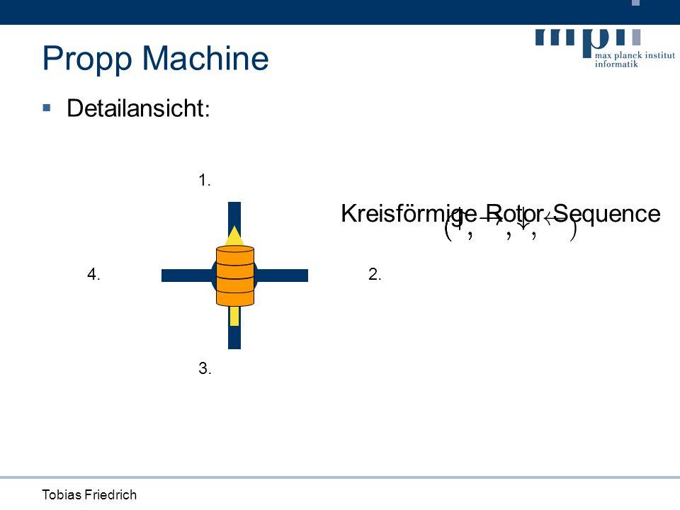 Tobias Friedrich Propp Machine Detailansicht : 1. 2.