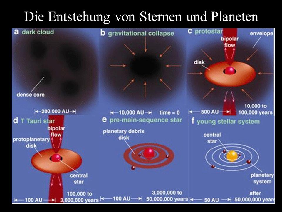 Die Entstehung von Sternen und Planeten