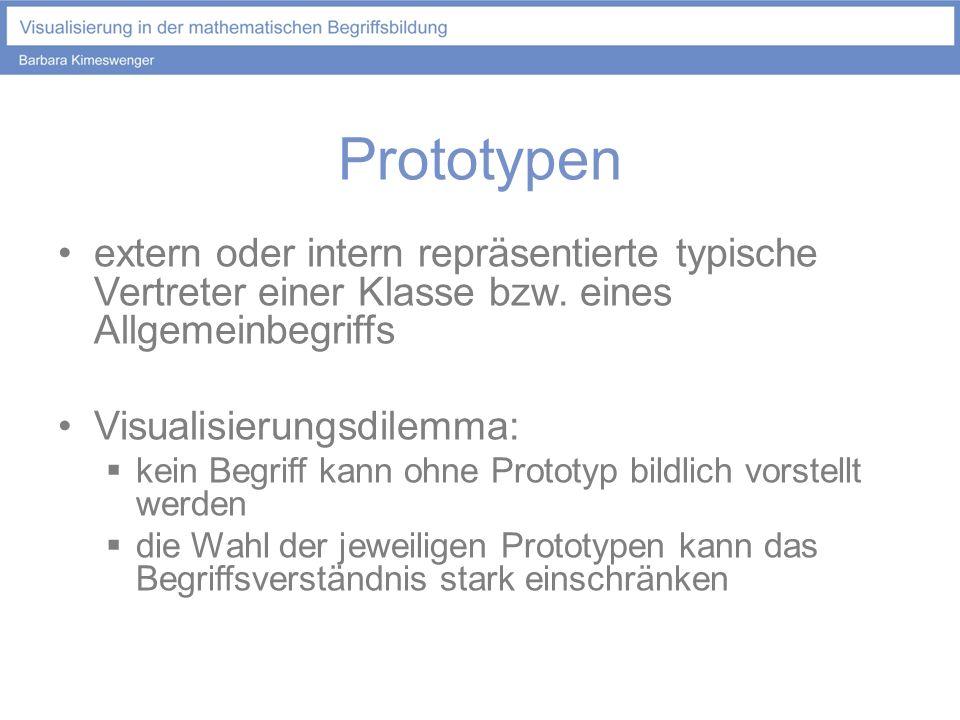 Prototypen extern oder intern repräsentierte typische Vertreter einer Klasse bzw. eines Allgemeinbegriffs Visualisierungsdilemma: kein Begriff kann oh