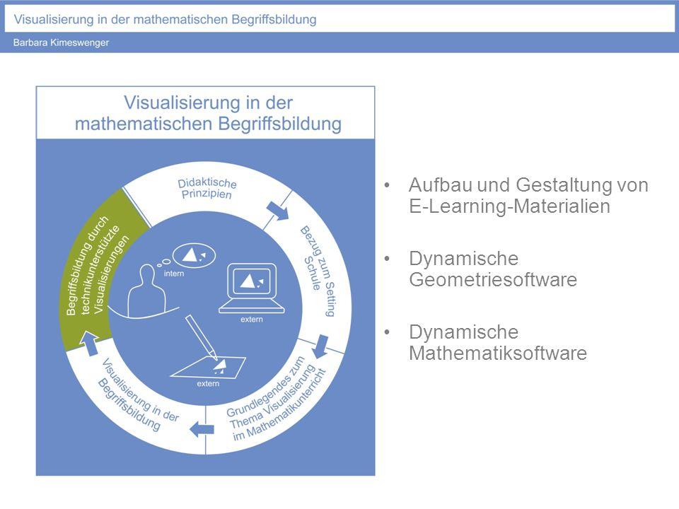 Aufbau und Gestaltung von E-Learning-Materialien Dynamische Geometriesoftware Dynamische Mathematiksoftware