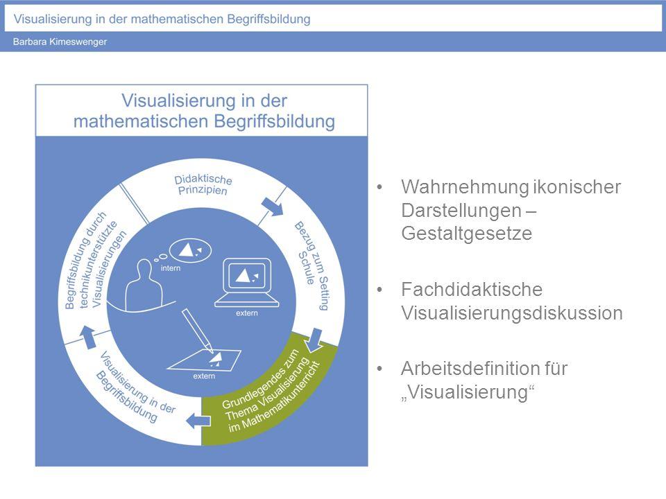 Wahrnehmung ikonischer Darstellungen – Gestaltgesetze Fachdidaktische Visualisierungsdiskussion Arbeitsdefinition für Visualisierung