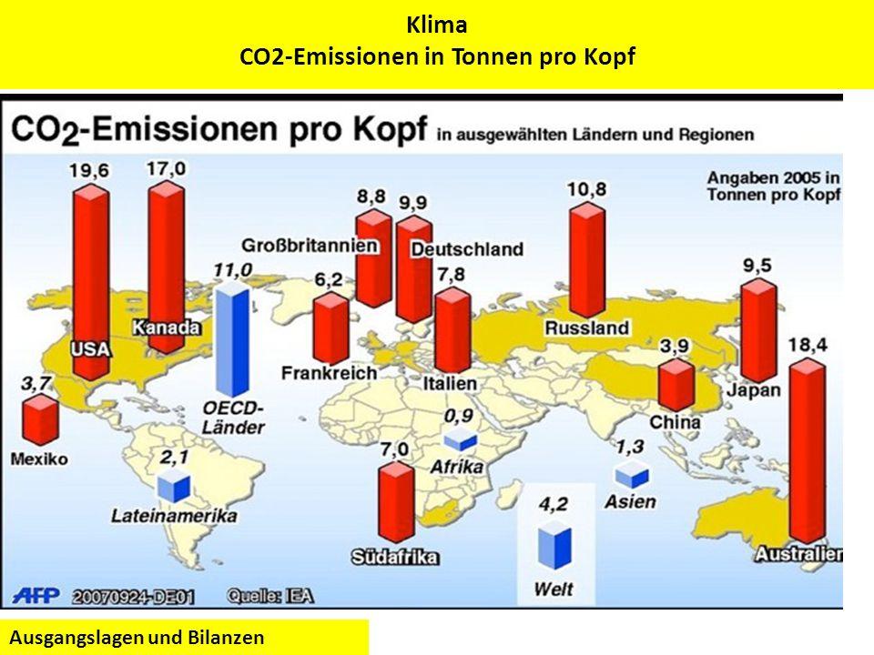 Klima CO2-Emissionen in Tonnen pro Kopf
