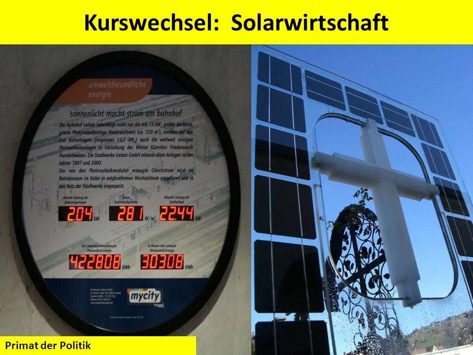 Kurswechsel: Solarwirtschaft Primat der Politik