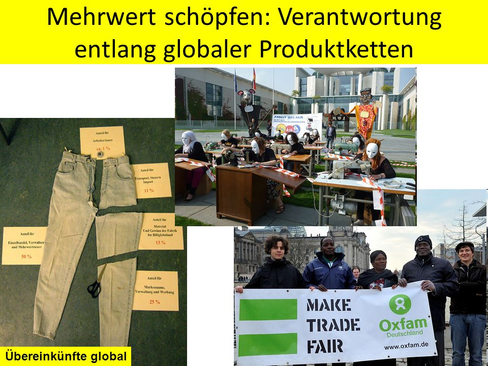 Mehrwert schöpfen: Verantwortung entlang globaler Produktketten Übereinkünfte global